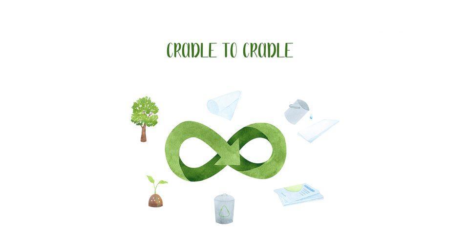 Cradle to Cradle als Innovationsplattform für die Industrie in der digitalen Welt