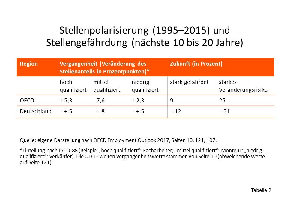 Tolle Zellorganellen Tabelle Arbeitsblatt Galerie - Arbeitsblätter ...